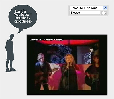 mtv screen